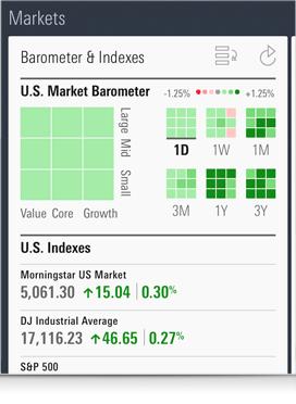 iphone markets screen