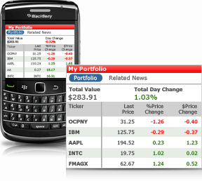 Image of BlackBerry with Morrningstar Interface