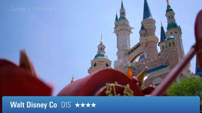 Disney Looks Undervalued